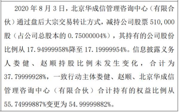 华成智云股东减持51万股 权益变动后持股比例为17.2%
