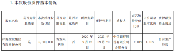 交建股份控股股东祥源控股质押550万股 用于自身生产经营