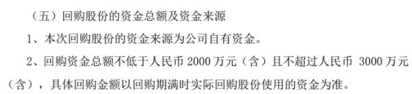 光正集团将花不超3000万元回购公司股份 用于股权激励