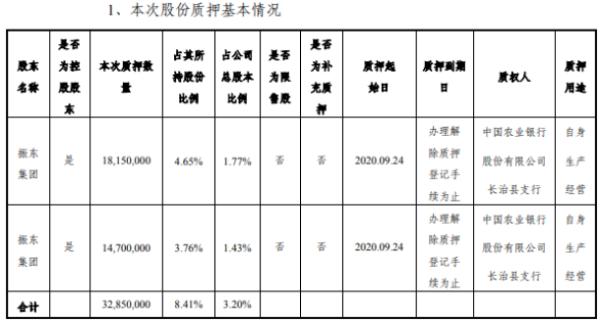 振东制药控股股东振东集团质押3285万股 用于自身生产经营