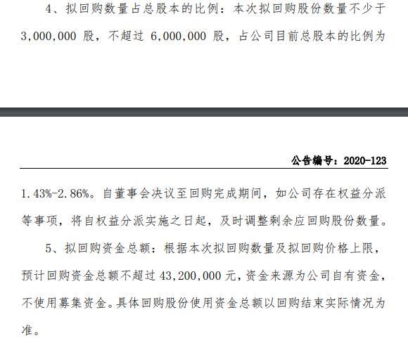 流金岁月将花不超4320万元回购公司股份 用于员工股权激励
