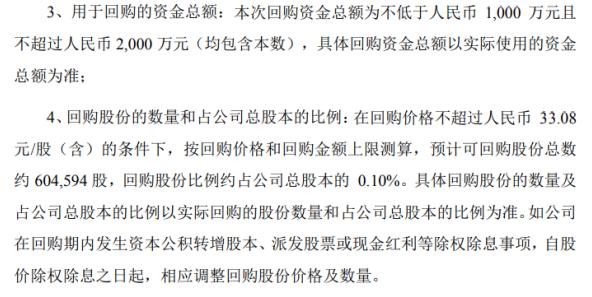 理邦仪器将花不超2000万元回购公司股份 用于员工持股计划