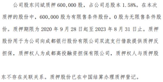 思晗科技2名股东合计质押240万股 用于为借款提供质押反担保