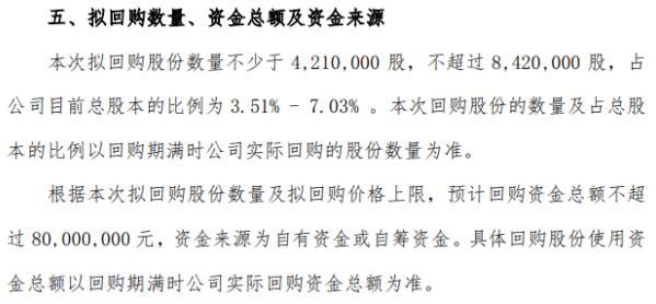 大自然将花不超8000万元回购公司股份 用于注销并减少注册资本