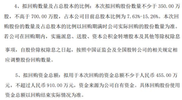 华创股份将花不超910万元回购公司股份 用于减少公司注册资本