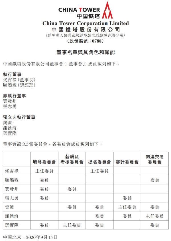 董昕辞任中国铁塔非执行董事 高同庆或接任