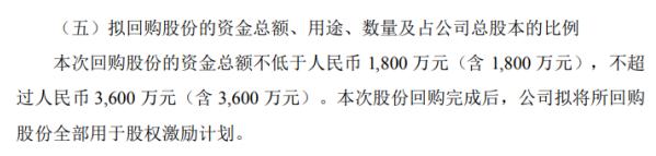 华正新材将花不超3600万元回购公司股份 用于股权激励