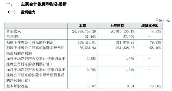 亚泰科技2020年上半年净利55.95万增长79% 开拓新产品研发
