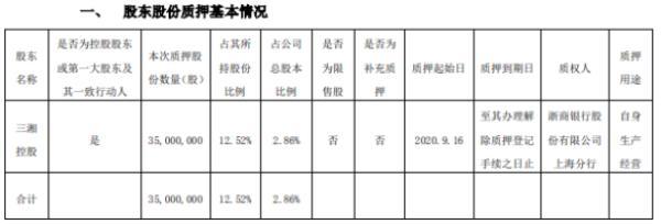 三湘印象控股股东三湘控股质押3500万股 用于自身生产经营