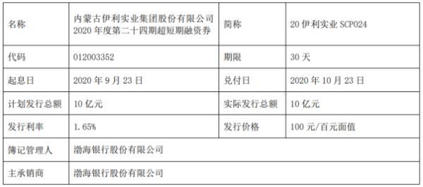 伊利股份短期融资券发行总额为10亿元