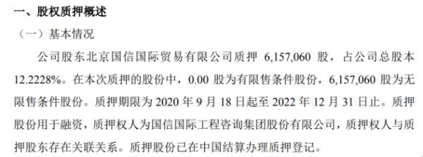 国信创新股东质押615.71万股 用于融资