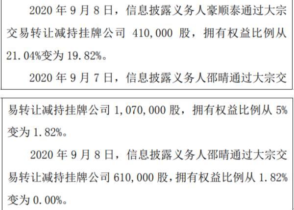 博能股份2名股东合计减持209万股 权益变动后持股比例合计为19.82%