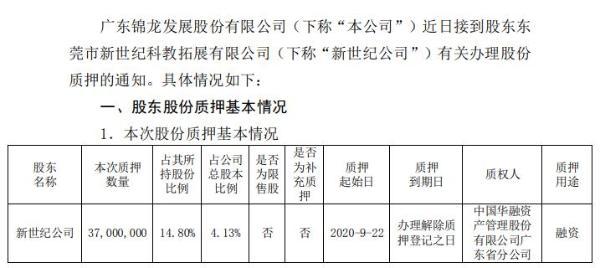 锦龙股份股东新世纪公司质押3700万股 用于融资