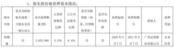 顺络电子股东恒顺通质押363.5万股 用于企业经营