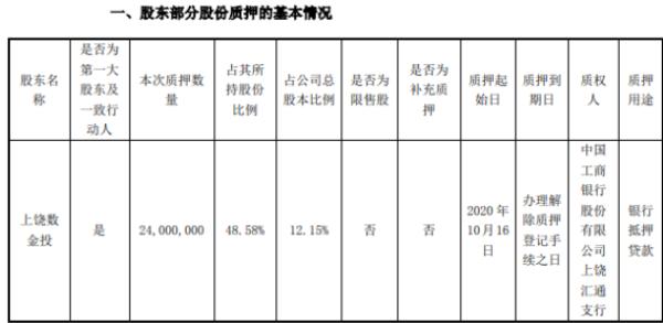 京天利控股股东上饶数金投质押2400万股 用于银行抵押贷款
