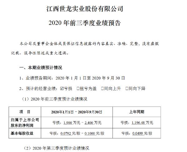 世龙实业预计前三季度亏损1900万元-2400万元