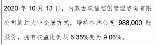 额尔敦股东增持98.8万股 权益变动后持股比例为9.06%