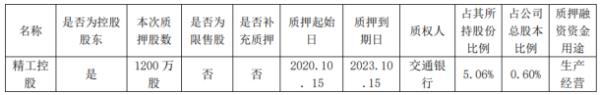 精工钢构控股股东精工控股质押1200万股 用于生产经营