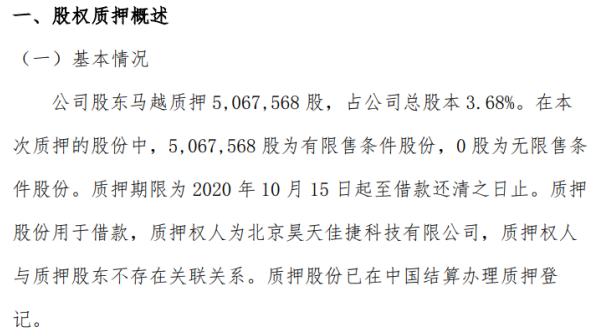 恒拓开源股东马越质押506.76万股 用于借款
