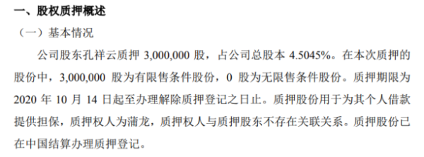 企源科技股东孔祥云质押300万股 用于为其个人借款提供担保