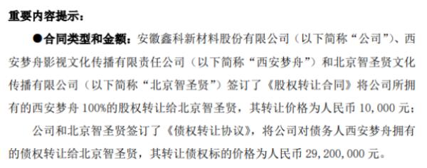 *ST梦舟签订《债权转让协议》 转让债权标的价格为2920万元