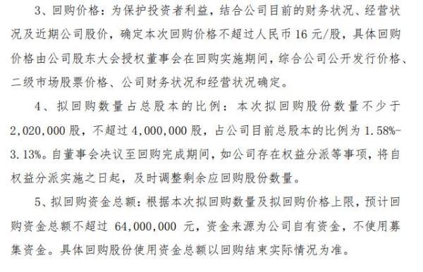 生物谷将花不超6400万元回购公司股份 用于核心骨干员工股权激励