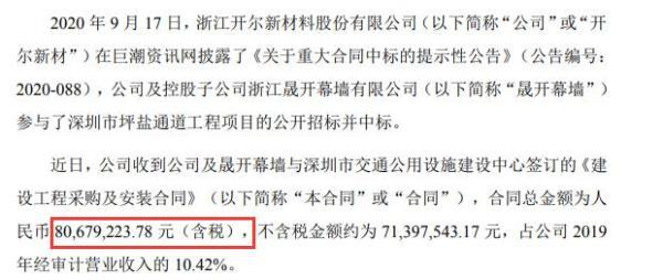 开尔新材及控股子公司参与工程项目公开招标并中标 合同总金额为8067.92万元(含税)