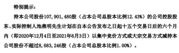 豆神教育控股股东池燕明拟减持股份 预计减持不超总股本1%