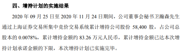 纽威股份董事会秘书卫瀚森增持5.84万股 耗资约83.26万元