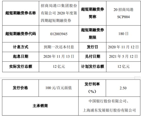 招商港口短期融资券发行 总额为12亿元