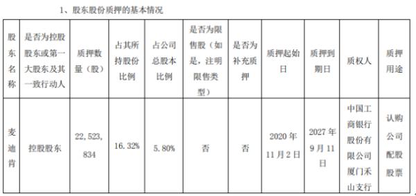 鹭燕医药控股股东麦迪肯质押2252.38万股 用于认购公司配股股票