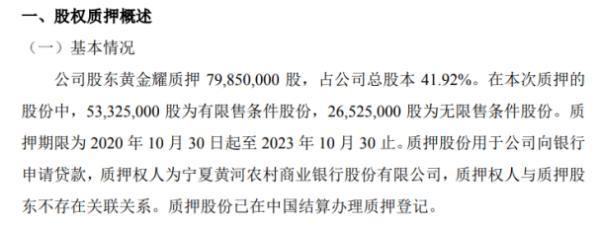 骏华农牧股东黄金耀质押7985万股 用于公司向银行申请贷款