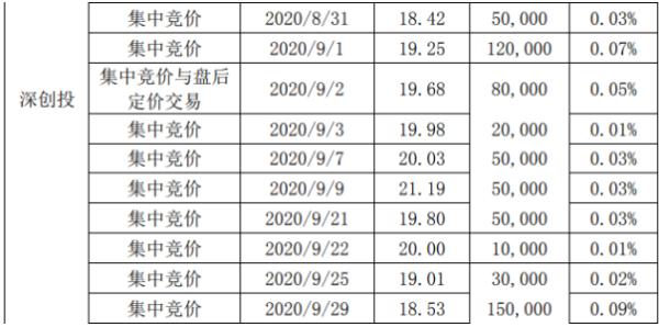 新雷能2名股东合计减持484万股 套现约1.09亿元