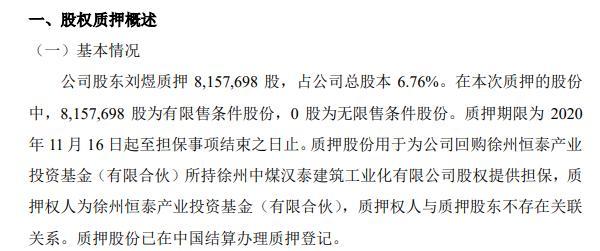百甲科技股东刘煜质押815.77万股 用于回购股权提供担保