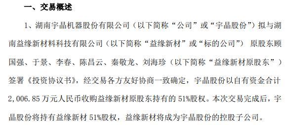 宇晶股份以自有资金合计2006.85万元收购益缘新材原股东持有51%股权
