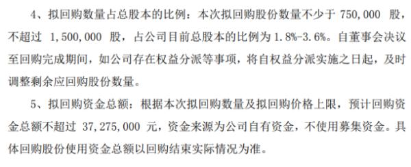 建邦股份将花不超3727.5万元回购公司股份 用于股权激励