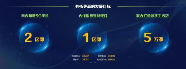 中国移动简勤:为5G终端发展投入更多资源,践行更高水平合作