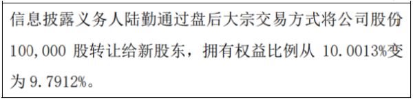 玮硕恒基股东减持10万股 权益变动后持股比例为9.79%