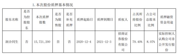 亚士创能股东润合同生质押1572.12万股 用于认购公司非公开发行股份