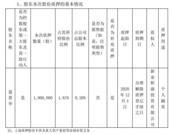 华伍股份实际控制人聂景华质押100万股 用于个人融资