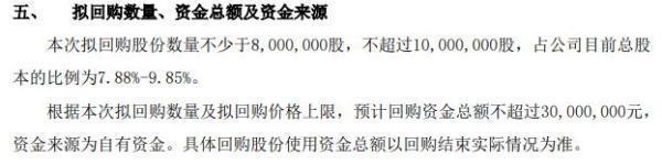 东研科技将花不超3000万元回购公司股份 用于注销并减少注册资本