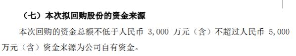 锦泓集团将花不超5000万元回购公司股份 用于股权激励