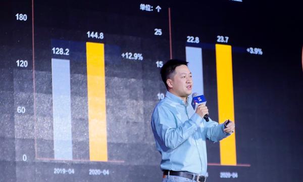 转转集团CEO黄炜:流转是二手闲置交易核心,用履约驱动需求和供给循环