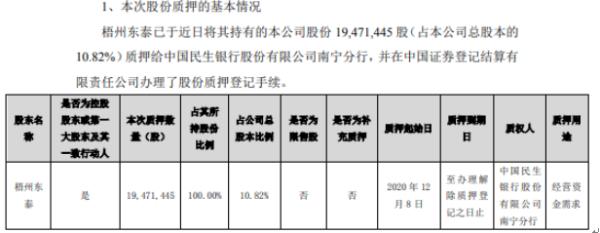 华瑞股份控股股东梧州东泰质押1947.14万股 用于经营资金需求