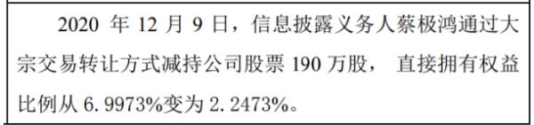 鸿泰时尚股东蔡极鸿减持190万股 权益变动后持股比例为2.25%