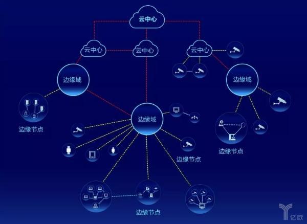 安防创新百人会丨海康浦世亮:AI Cloud云边融合,视觉大数据赋能行业
