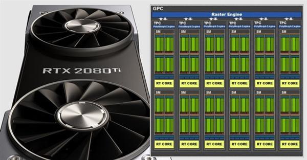 NVIDIA 411.63正式版驱动发布下载:支持RTX 2080(Ti)