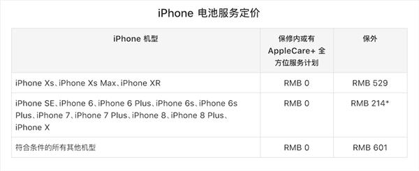 苹果:iPhone电池的保外维修价格将上涨