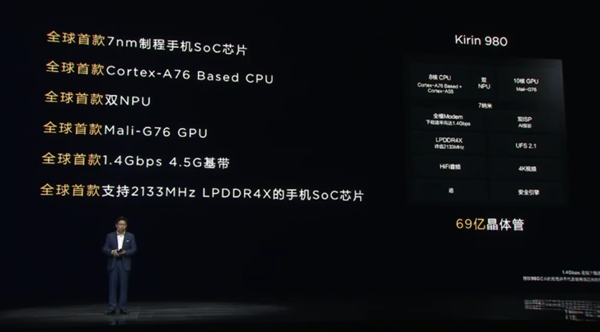 华为Mate 20系列来了:搭载麒麟980 7nm制程/Cortex A76架构