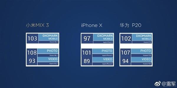 小米8屏幕指纹版最新内测固件升级:加入MIX 3夜景模式